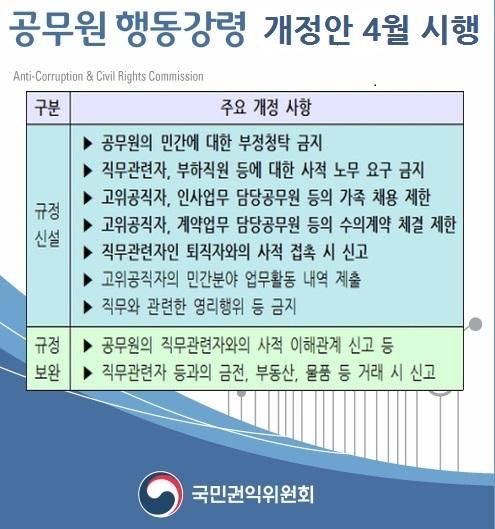 국민권익위원회 발표자료 재구성(로팩트)